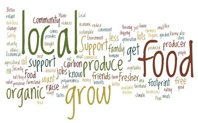 local-food-collage-words